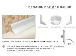 ПВХ Проф/оздобл.,на ванну,фурнітура(компл.2внутр.,ліваправа) ТМ ТІС